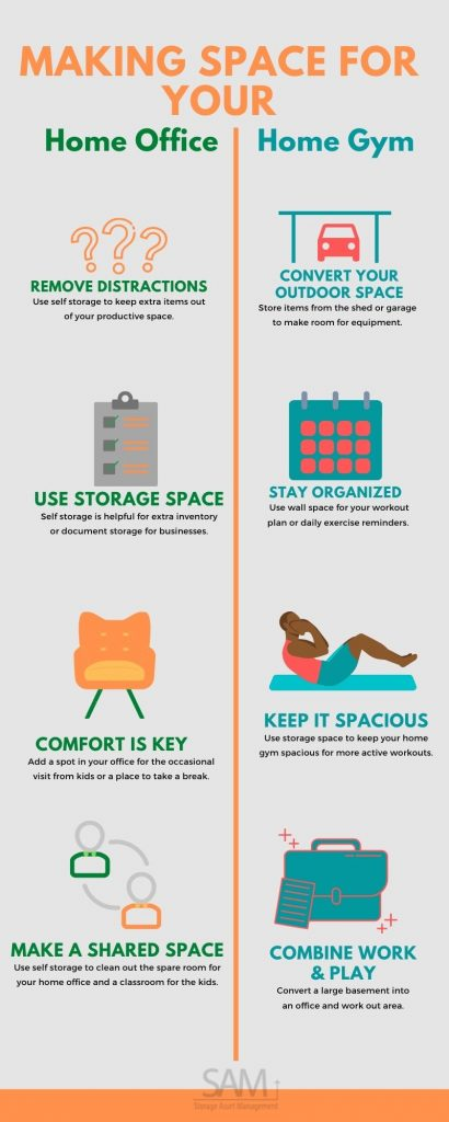 Home Office & Home Gym Tips